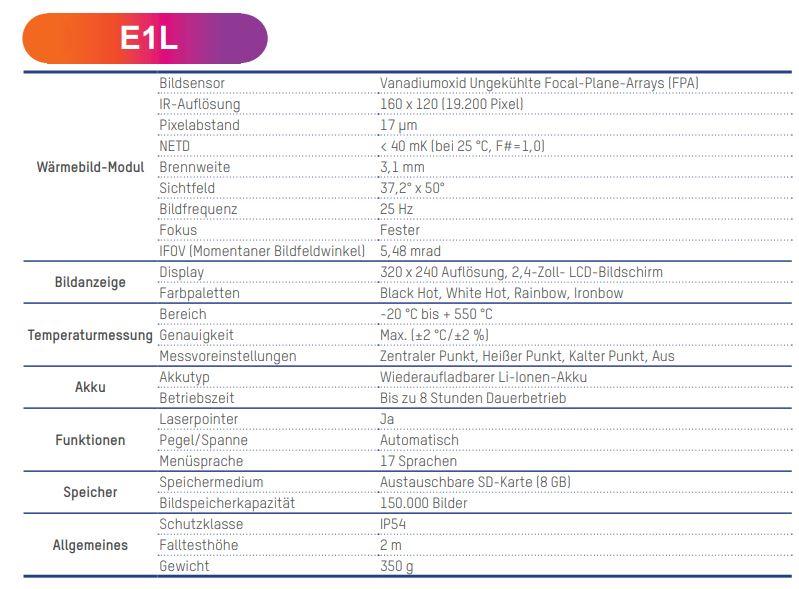 E1L-Technische-Daten